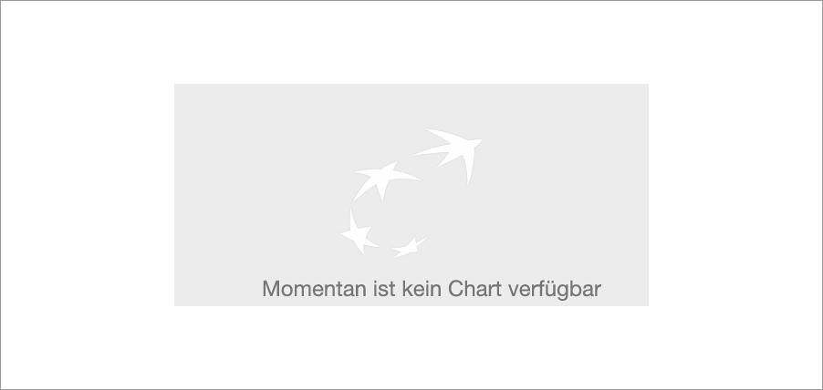 EURO SCHATZ-FUTURE (EUREX)
